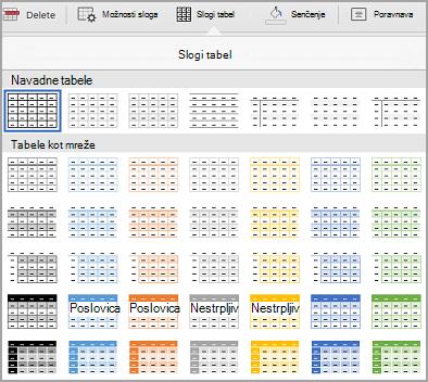 galerija predlog tabele iPad