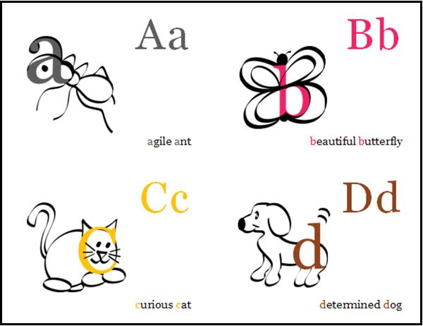 slika abecednih bliskovnih kartic.