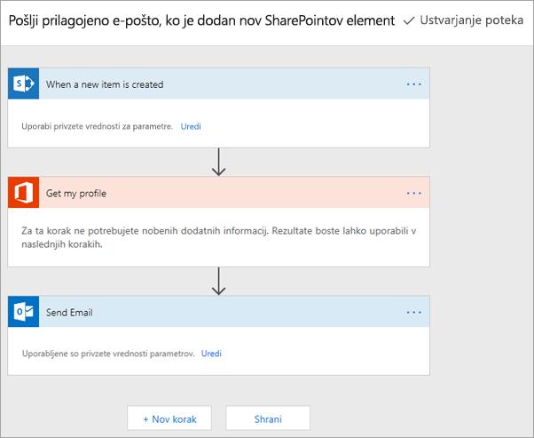 Sledite navodilom na spletnem mestu Microsoft Flow vzpostaviti pretok
