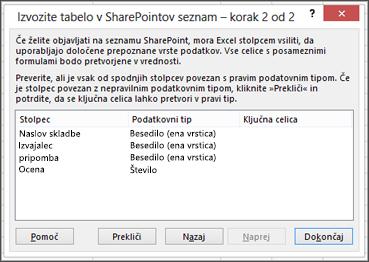 Druga stran pogovornega okna »Izvozi v SharePointov seznam«.