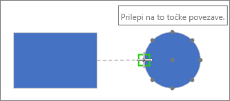 V ciljni obliki se pojavi opis orodja: Prilepi na to točke povezave