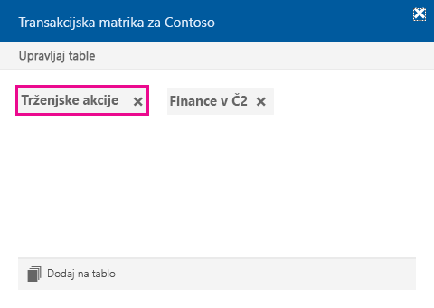Kliknite ime table, da prikažete tablo