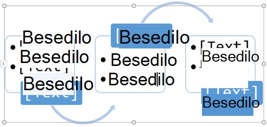 Zamenjajte označbe mesta besedila s koraki v diagramu poteka.
