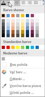 Paleta barv pisav