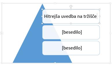 Kliknite [Besedilo] in vnesite besedilo