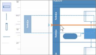 Dodajanje puščice linijske diagrama poteka