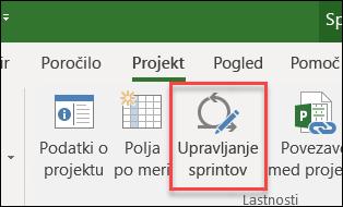 Upravljanje Sprints gumb