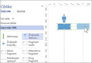 Življenjska doba v zaporedju UML