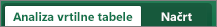 PivotTable Analyze and Design tabs