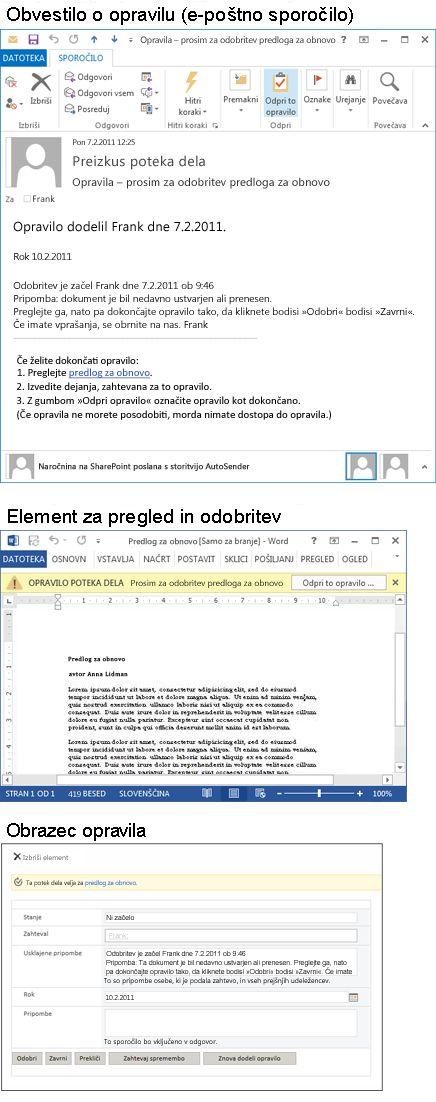 Sporočilo z obvestilom o opravilu, element za pregled in obrazec opravila