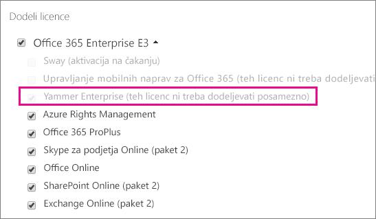 Posnetek zaslona z razdelkom »Dodelitev licence« v Skrbniškem središču za Office 365, v katerem je izbrana licenca za Yammer Enterprise.