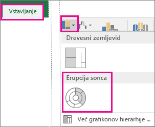 Sunburst chart type on the Insert tab in Office 2016 for Windows