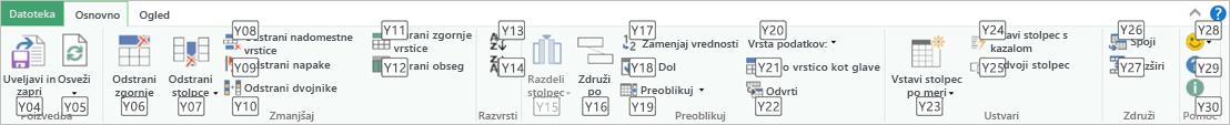 Namigi za tipke na traku urejevalnika poizvedb