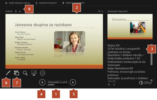 Pogled predstavitelja v PowerPointu