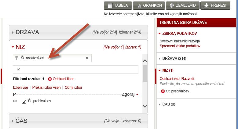 izbiranje naborov podatkov s spletnega mesta worldbank.org