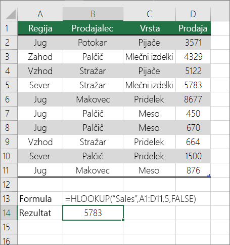Primer formule HLOOKUP, ki išče točni rezultat
