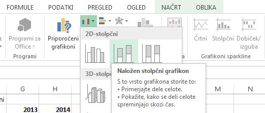 Začnite tako, da izberete naložen stolpčni grafikon.