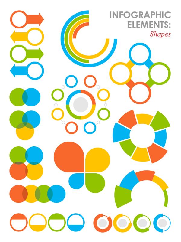 slika plakata oblik