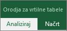 Trak z možnostjo »Orodja za vrtilne tabele« z zavihkoma »Analiziraj« in »Načrt«