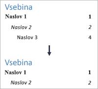 Prikazuje spreminjanje števila ravni tako, da raven 3 ni več prikazana