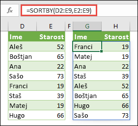 Če želite razvrstiti obseg, uporabite funkcijo SORTBY. V tem primeru smo s formulo =SORTBY(D2:E9,E2:E9) seznam z imeni ljudi razvrstili po njihovi starosti v naraščajočem vrstnem redu.