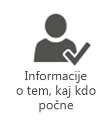 Podatki PMO o tem, kaj kdo počne