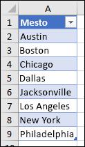 Excelova tabela, uporabljena kot vir seznama za preverjanje veljavnosti podatkov