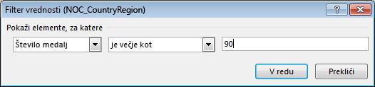 Okno filtra vrednosti