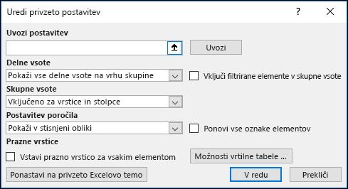 Privzete možnosti vrtilne tabele