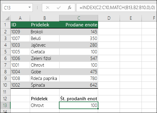 Funkciji INDEX in MATCH je mogoče uporabiti kot zamenjavo za funkcijo VLOOKUP