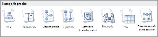 Izberite zbirko podatkov in programske opreme