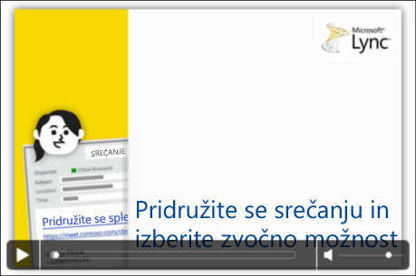 Posnetek zaslon PowerPointovega diapozitiva s kontrolniki za video