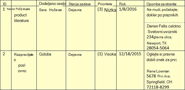 Vzorčni seznam vrstic