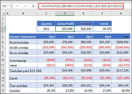 Slika funkcije XLOOKUP, ki se uporablja za vračanje vodoravnih podatkov iz tabele z gnezdenjem 2 XLOOKUPs. Formula je: = XLOOKUP (D2, $B 6: $B 17, XLOOKUP ($C 3, $C 5: $G 5; $C 6: $G 17))