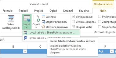 Povezava »Izvozi v SharePointov seznam« je označena v Excelu