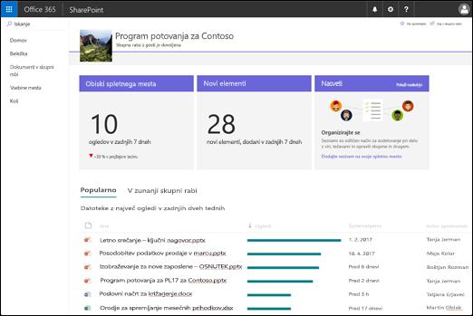 Stran z informacijami o uporabi SharePointovega spletnega mesta