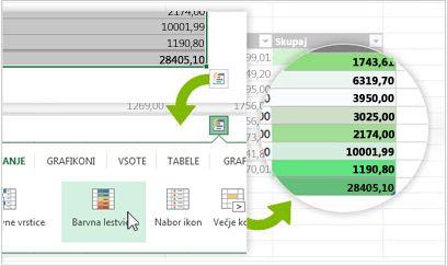 Leča za analizo podatkov