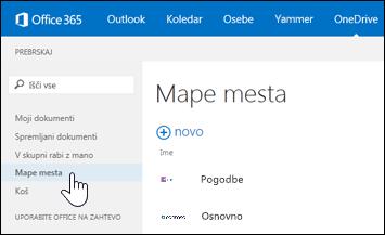 Če želite poiskati spletna mesta, ki jih spremljate, na katerih so knjižnice dokumentov, izberite mape mesta