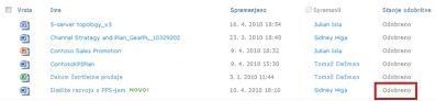 SharePointova knjižnica po tem, ko je čakajoča datoteka dosegla stanje »Odobreno«