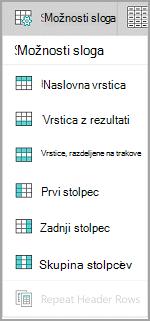 Možnosti slogov tabele s sistemom Windows Mobile