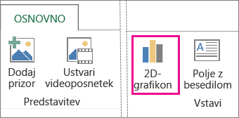Gumb »2D-grafikon« na zavihku »Osnovno« funkcije Power Map