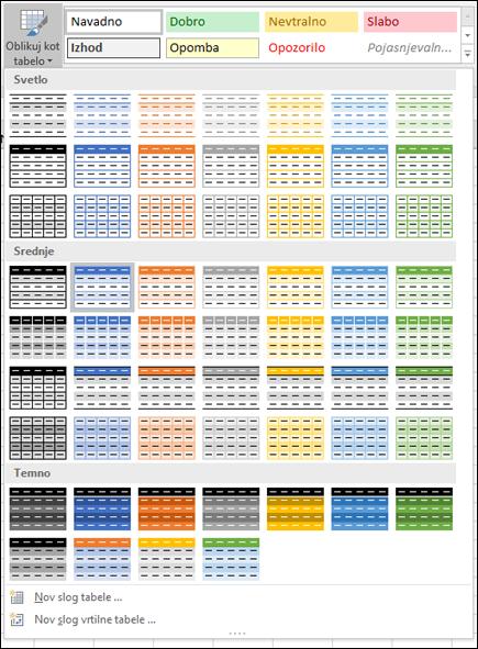 Galerija slogov Excelove tabele
