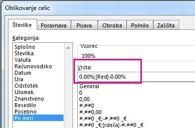 Oblika po meri za prikazovanje negativnih odstotkov v rdeči barvi