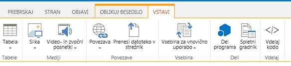 Posnetek zaslona zavihka »Vstavljanje«, ki vsebuje gumbe za vstavljanje tabel, videoposnetkov, grafik in povezav na strani spletnega mesta
