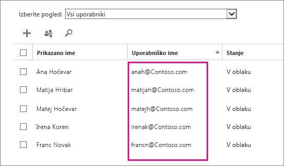 Stolpec »Uporabniško ime« v skrbniškem središču za Office 365.