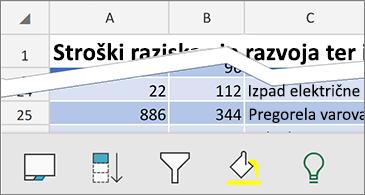 Delovni list z razpoložljivimi kontekstnimi ukazi na dnu zaslona