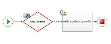 Pogoja po meri ni mogoče dodati v diagram poteka dela
