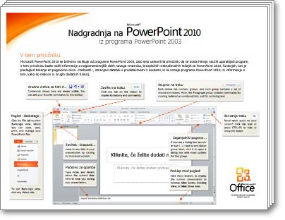Sličica priročnika za prehod v program PowerPoint 2010