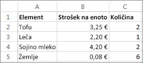 Vzorčen nakupovalni seznam, ki prikazuje uporabo funkcije SUMPRODUCT