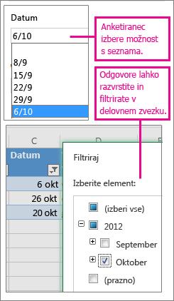 Izbiranje s seznama različnih možnosti omogoča lažje razvrščanje in filtriranje